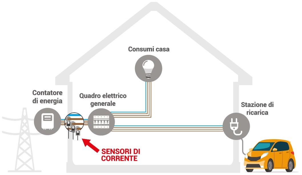 schema-installazione-trifase-senza-fotovoltaico.jpg